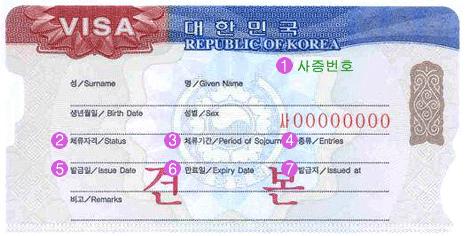 South Korean Tourist Visa